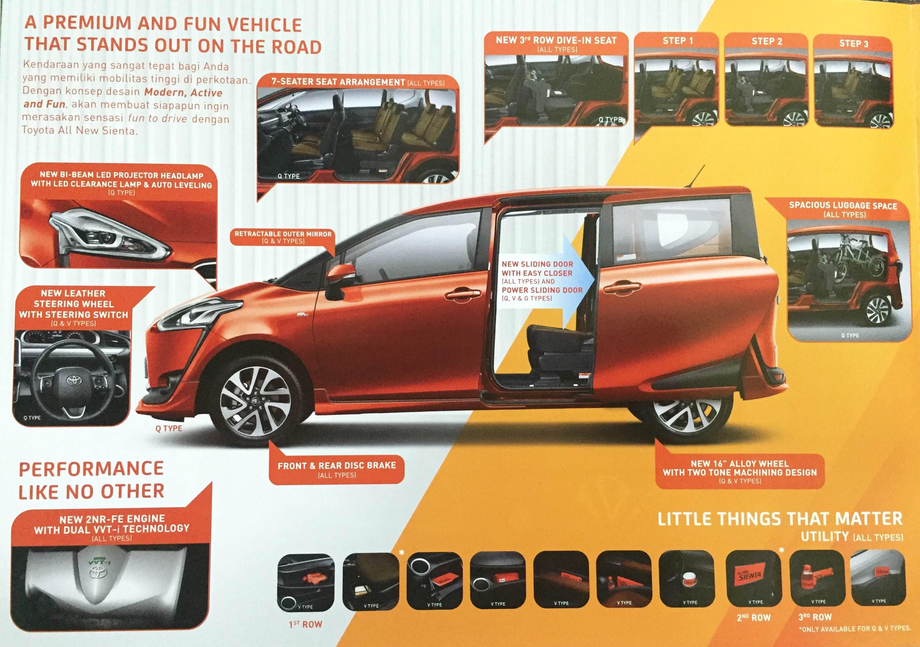 Brosur Toyota Sienta Pekanbaru